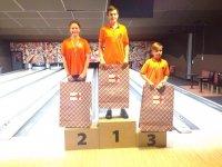 brunswick-a-z-boulings-juniors-tres-xi-posma-rezultti