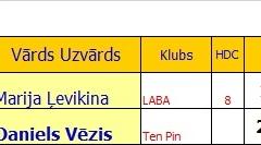 LBT-Grand-Finals-2019-9