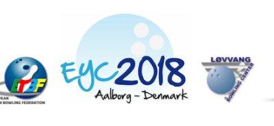 European Youth Championship 2018