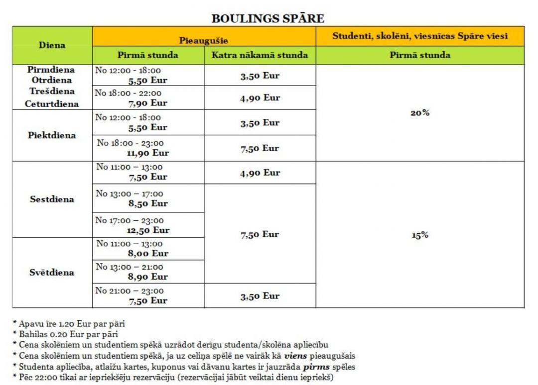 boulings spāre cenas