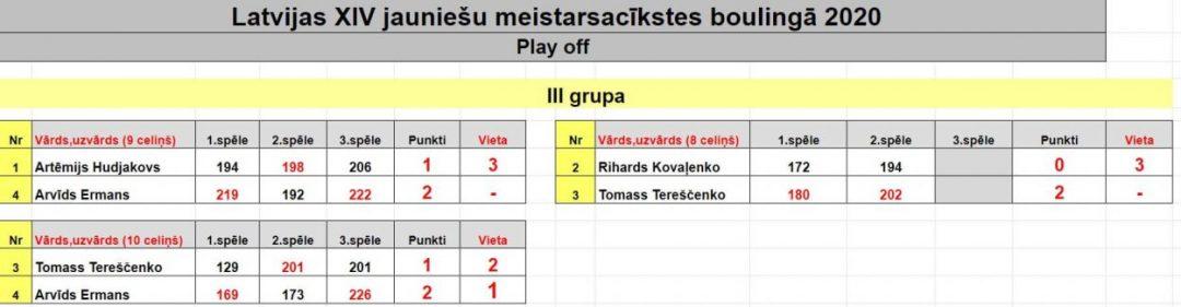 Play Off spēles 3 grupā XIV Jauniešu Latvijas Meistarsacīkstes boulingā