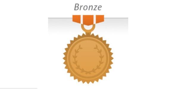 Spēlētāju labākie individuālie rezultāti 15.ABL – Bronze divizions