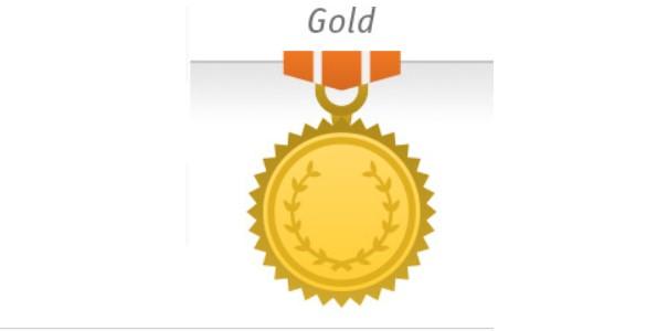 Spēlētāju labākie individuālie rezultāti 15.ABL – Gold divizions