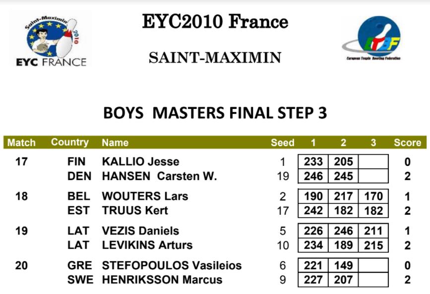 EYC 2010 Boys Masters Final Step 3