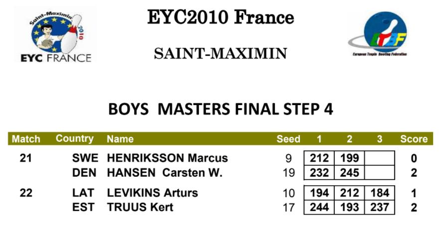 EYC 2010 Boys Masters Final Step 4