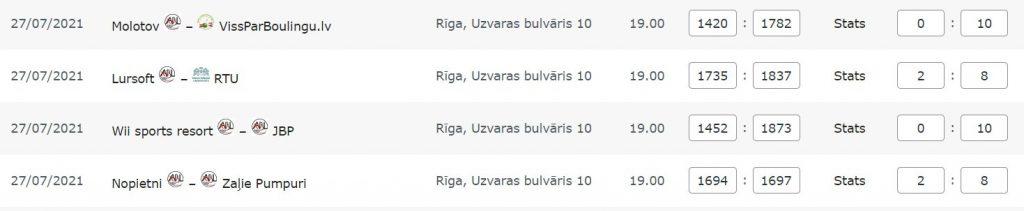 bronze-divizions-2-ture-4