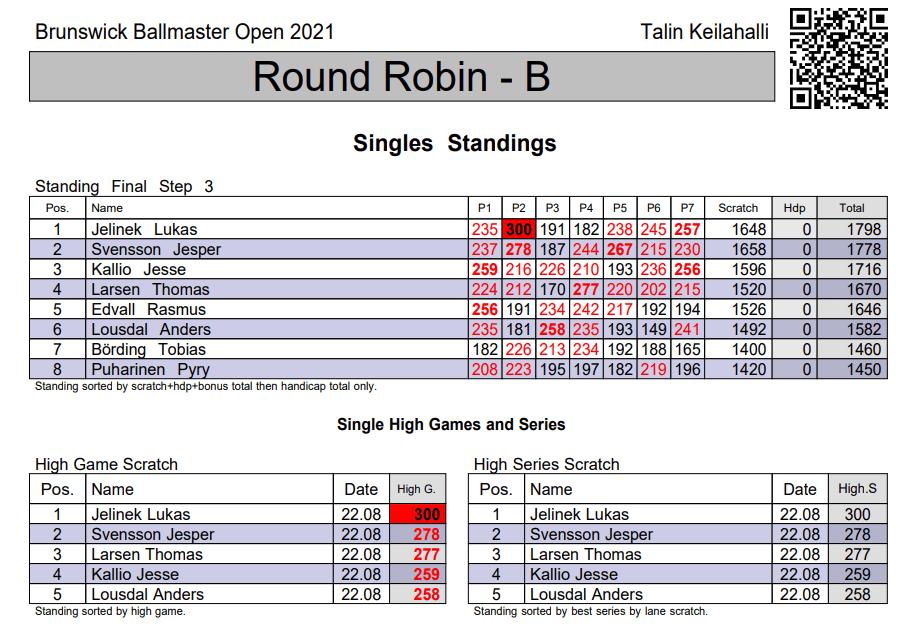 Round Robin B