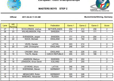 EYC2011 Boys Masters Step 2