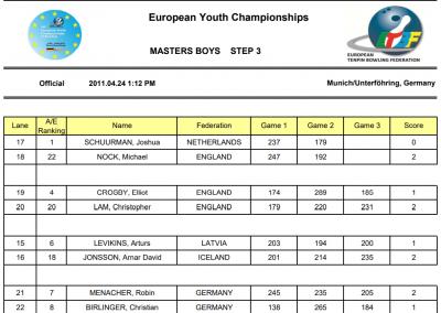 EYC2011 Boys Masters Step 3
