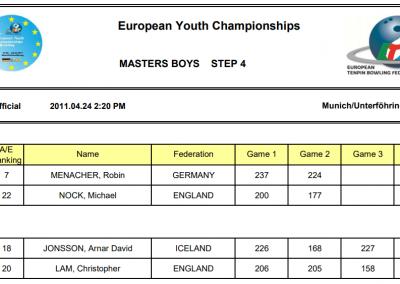 EYC2011 Boys Masters Step 4