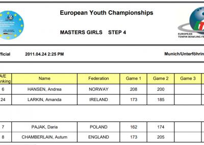 EYC2011 Girls Masters Step 4